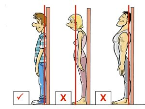 postura post